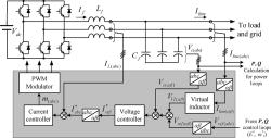 ترجمه مقاله یک راهبرد دقیق کنترل توان برای واحدهای تولید پراکندۀ با واسط الکترونیک قدرت در یک ریزشبکه چندباسه ولتاژ پایین